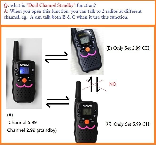 walkie talkie VT8-3(1) - Topsung
