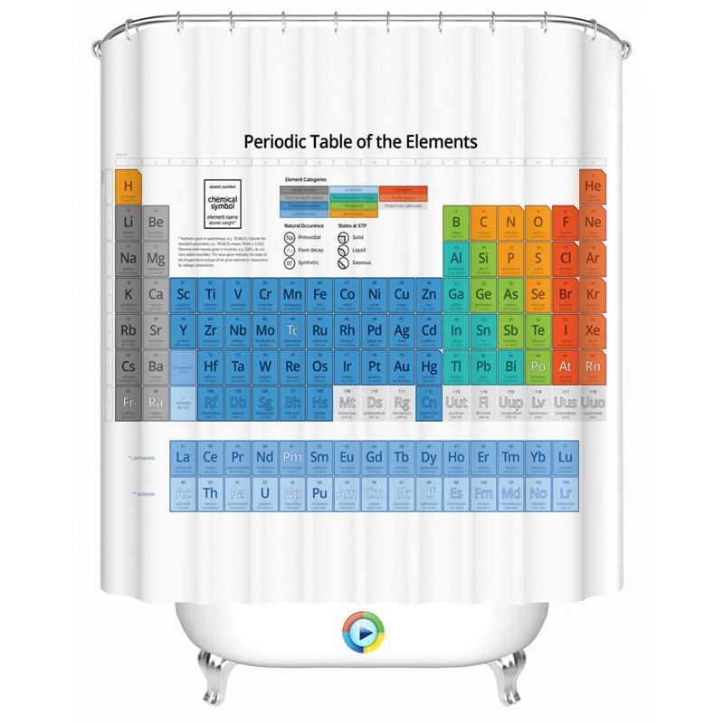Achetez en gros nouveau tableau p riodique en ligne des - Rideau de douche tableau periodique ...