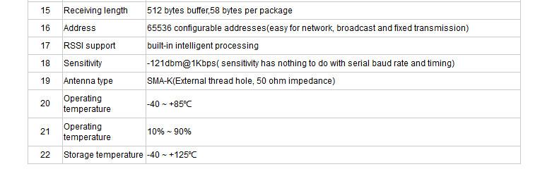 20dBm(100mW) SI4463 868MHz UART 100mW Wireless RF Transceiver Module Transmitter Receiver for Arduino 2km