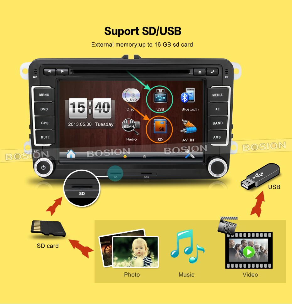 Car Multimedial 2Din VW Car DVD GPS Navigation for Passat GOLF JETTA PASSAT Tiguan SKODA GPS Map Bluetooth Radio