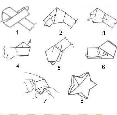 The gallery for how to make origami lucky stars for How to make lucky paper stars