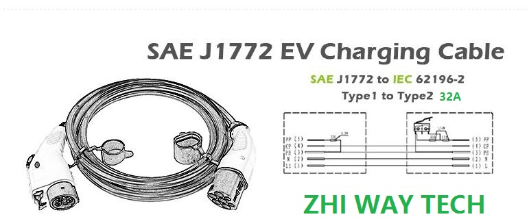 Excellent Detail Feedback Questions About Zwet J1772 Connector Ev Car Charger Wiring 101 Xrenketaxxcnl
