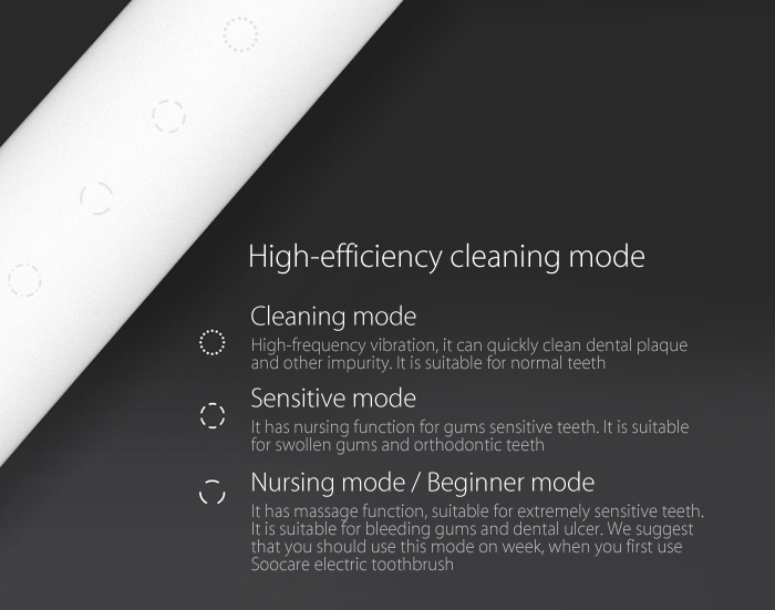 Xiaomi Sonic Soocare X3 Healthy Smart Electric Tooth brush Bluetooth Waterproof Acoustic WaveTooth Wireless Charge Remote APP
