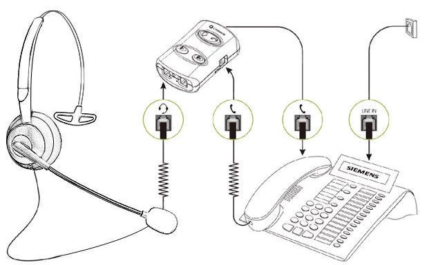 wholesale rj11  rj9 handset  headset switch box headset