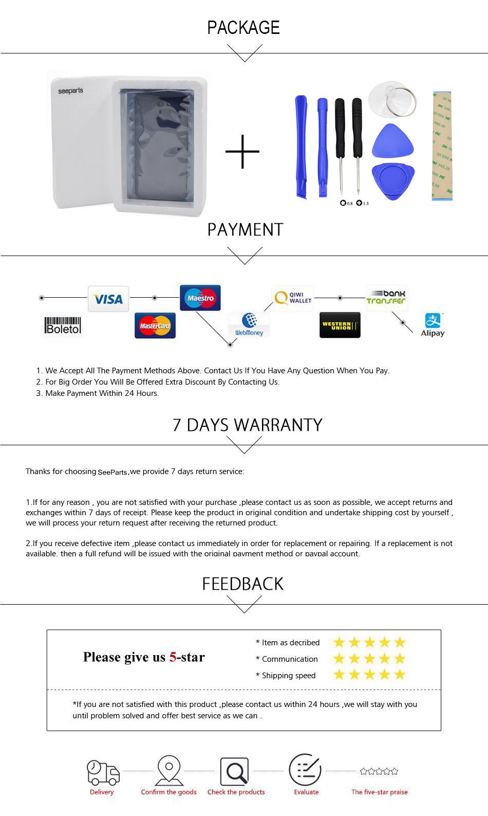 SeeParts LCD Package