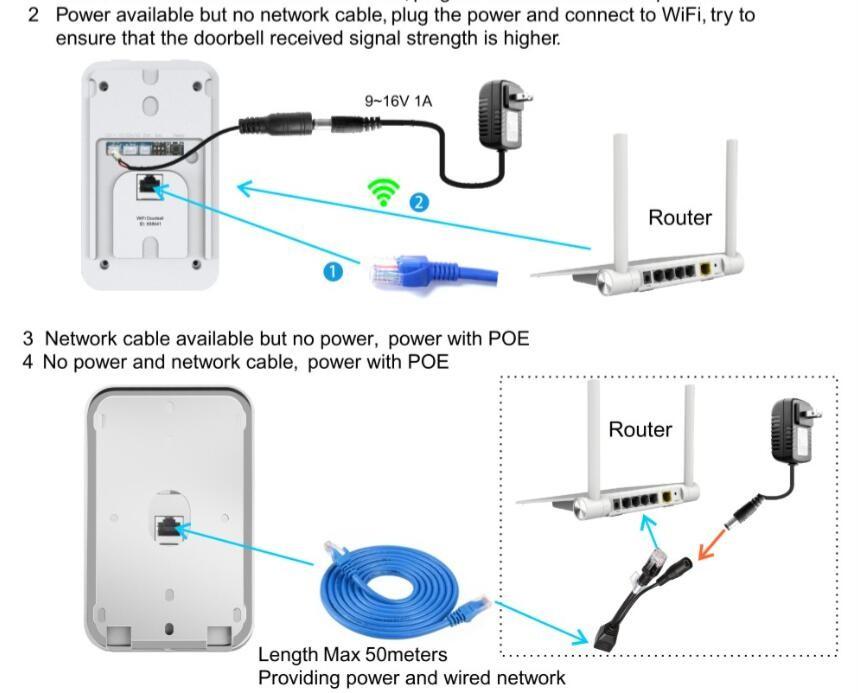 Compre smart 720p inicio wifi video de la puerta intercomunicaci n telef nica timbre inal mbrico - Camara mirilla puerta wifi ...