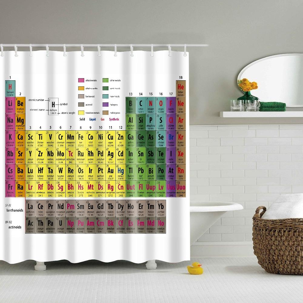 Achetez en gros tableau p riodique rideau en ligne des - Rideau de douche tableau periodique ...