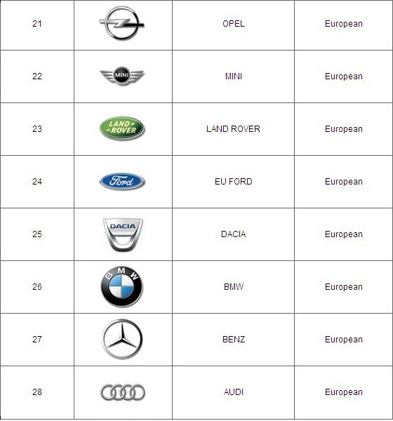ds708-supported-european-car-models-2.3
