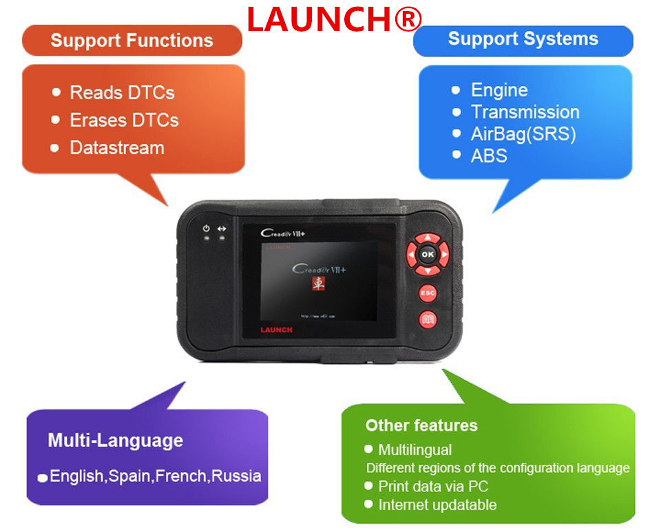Launch X431 Creader VII+ Advanced Diag All OBDII cars & Support 4 System Launch X431 Creader VII plus auto scanner update online(China (Mainland))
