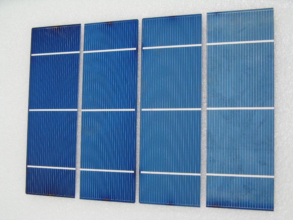 Панели солнечные из Китая