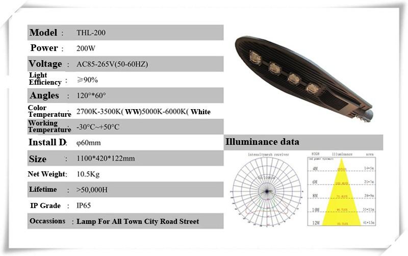 Купить AC85-265V IP65 гарантия 3 года 200 Вт Bridgelux чип Meanwell Питания высокой мощности светодиодный уличный фонарь 130-140LM/W LED светодиодный уличный фонарь