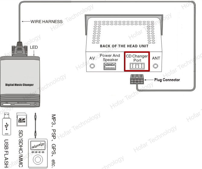 1497514031 on cat5 module wiring diagram
