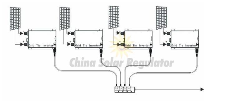 MPPT Function 1000W 30V/36V Grid Tie Inverter Pure Sine Wave 230V Output 60 72