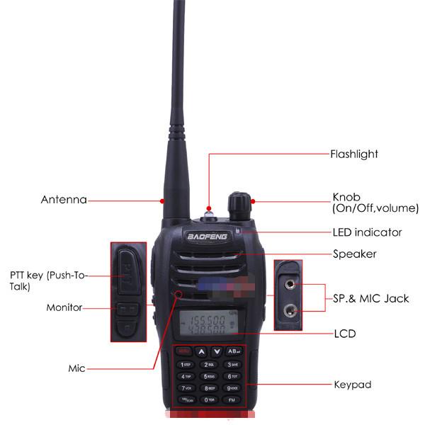 радиостанция baofeng uv 5r инструкция на русском