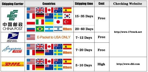Потребительские товары OEM 2015 MR058