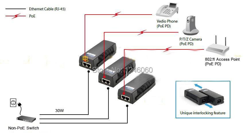 30W POE-PoE Injector-PoE PD.