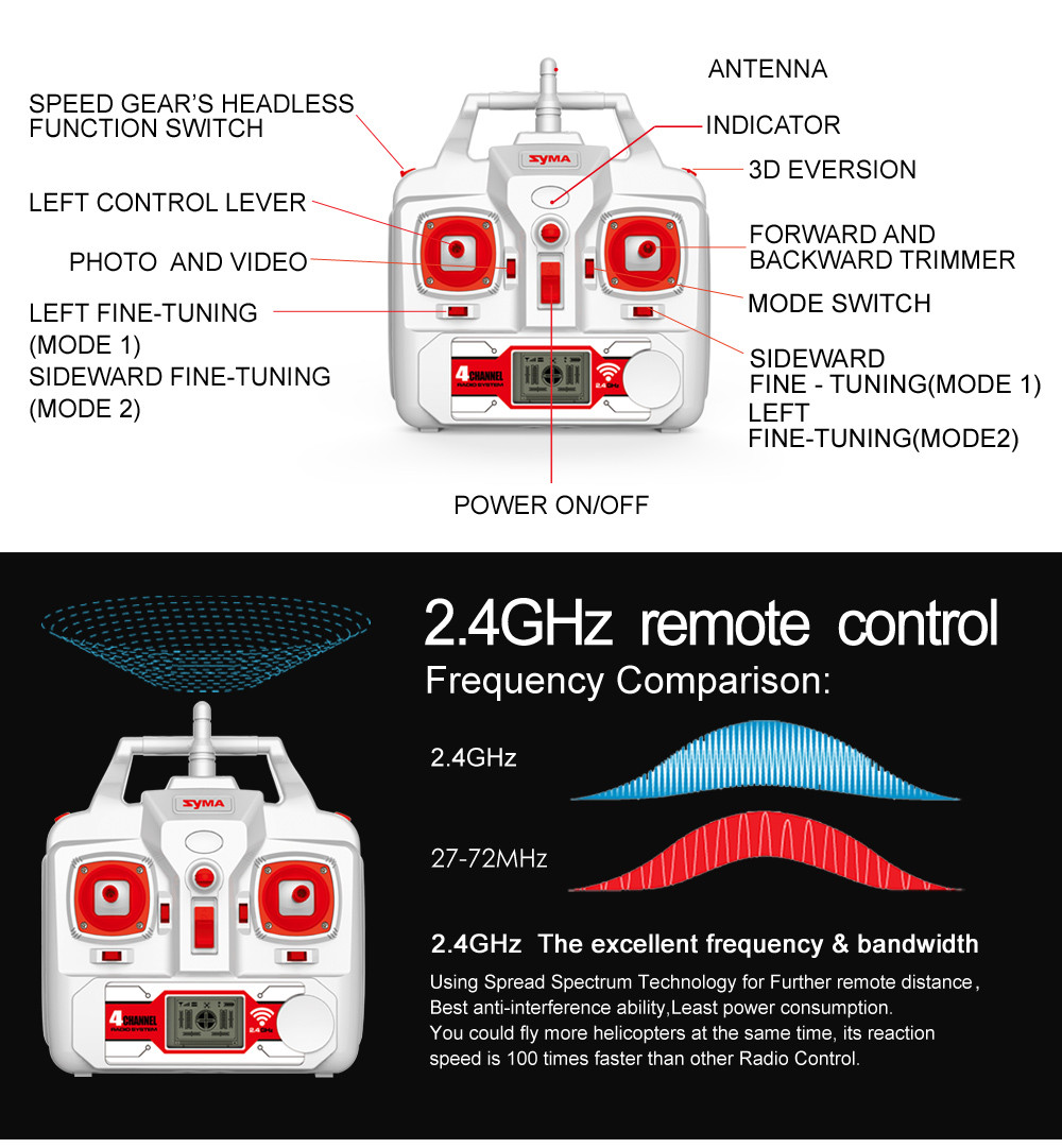 2016 New 2.4G 4CH 6 Axis Gyro FPV Syma X8W Real Time Tramisstion Rc Helicopter With Camera Shatter Resistant Quadcopter Toys