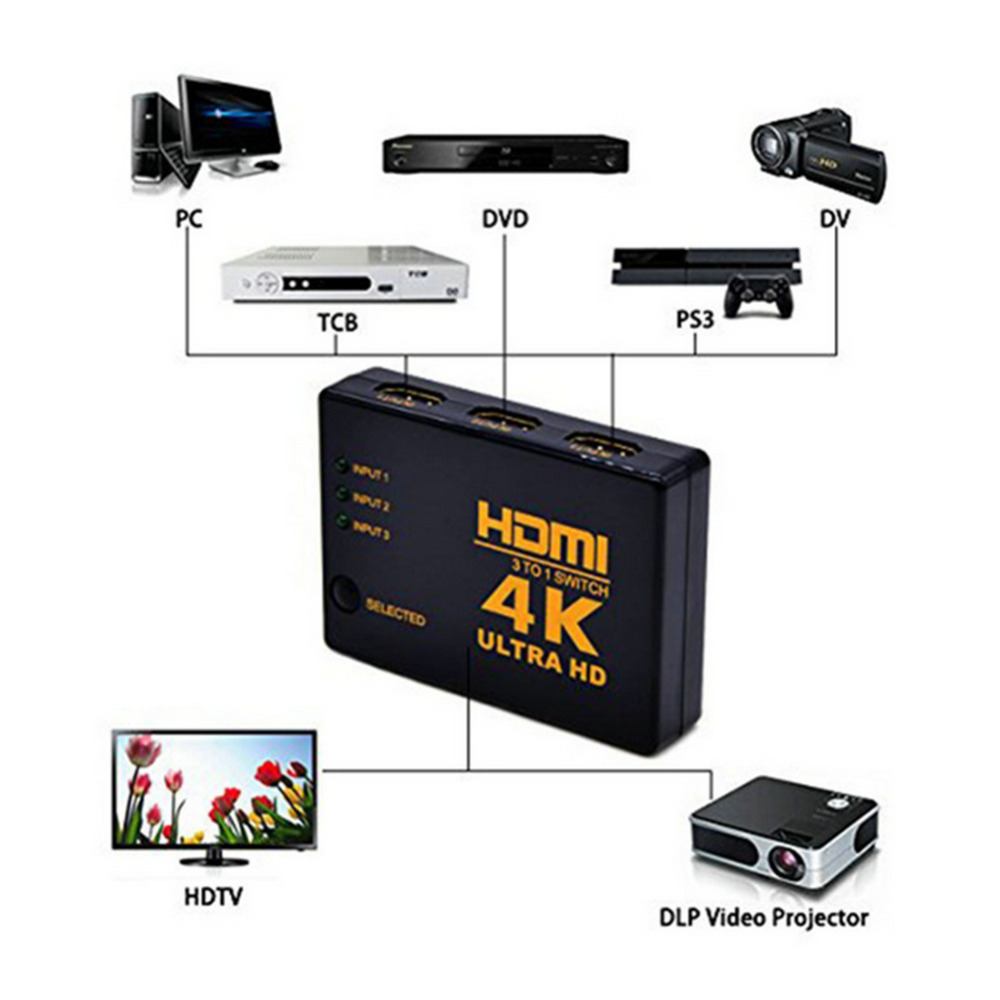 4K*2K 3 in 1 HDMI Switch 1080P 4Kx2K 3 in 1 Out HDMI Switch Hub Splitter TV Switcher Ultra HD 3 Ways for HDMI Input for HDTV PC(China (Mainland))