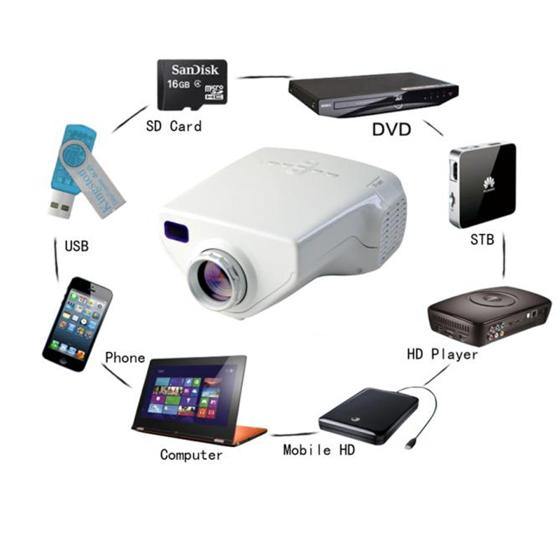 Hot selling cheapest mini portable e03 led projector for Portable video projector