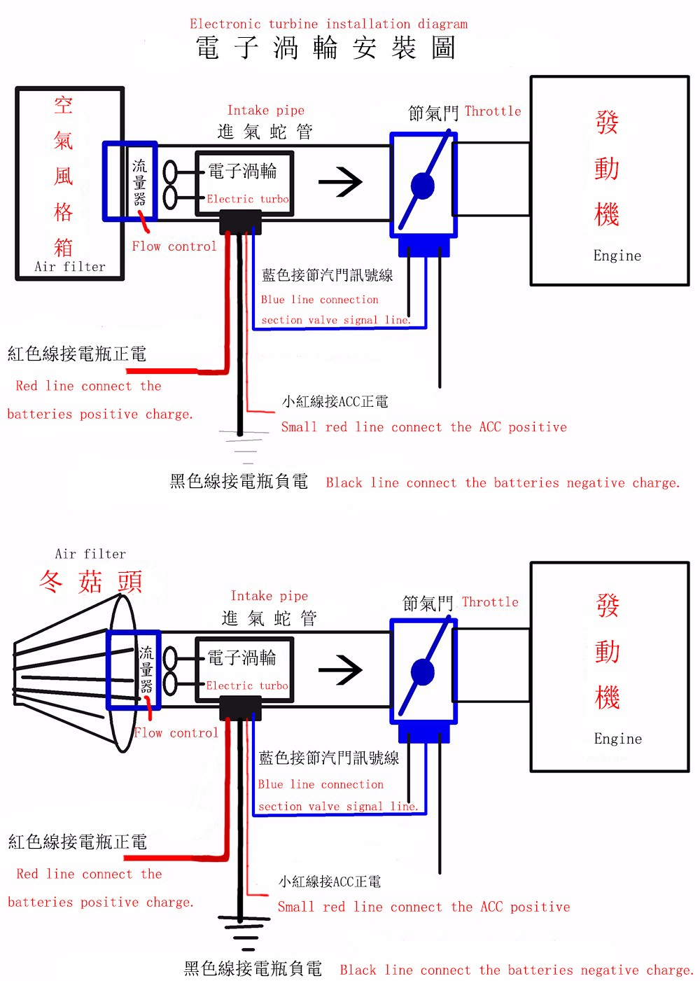 Satn Al Evrensel Elektrikli Turbo Supercharger Takm Thrust Dak Wiring Diagram 00fantiheyingwen