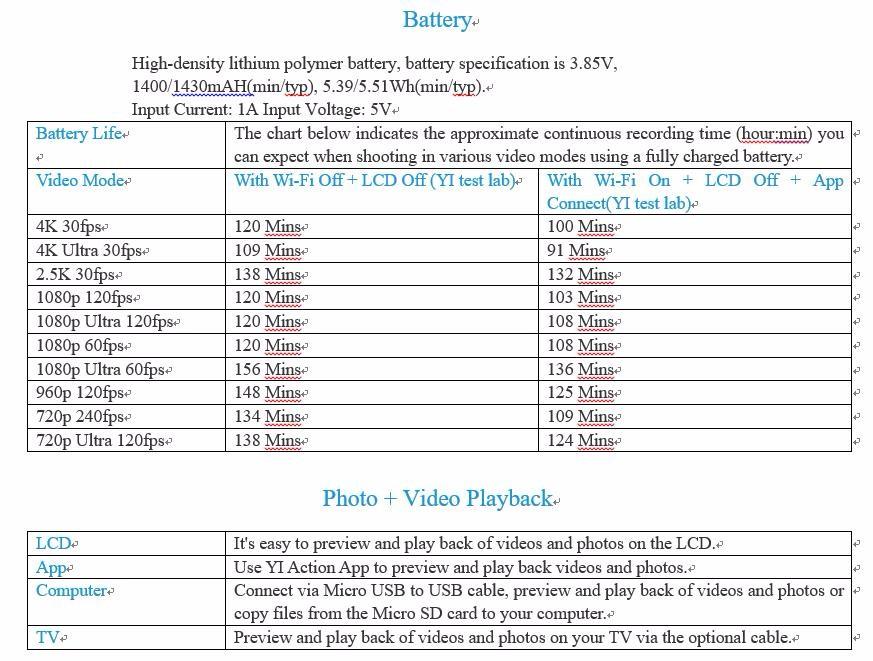 """ถูก YI 4พันการกระทำกล้อง2 2.19 """"จอlcdมินิกล้อง155องศาEIS Wifi A Mbarella A9SE75 12MP CMOSระหว่างประเทศฉบับที่สีขาว"""