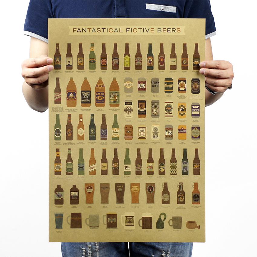 빈티지 포스터-저렴하게 구매 빈티지 포스터 중국에서 많이 ...