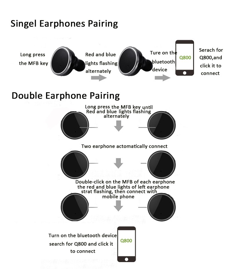 Newest Bluetooth 4.1 Stereo In-ear Earphones Support Single / Double Earphones Pairing with Long Life 10m BT Distance