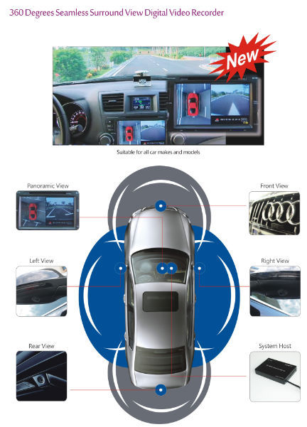 360 degree car security camera panoramic view system around view car dvr system eliminating. Black Bedroom Furniture Sets. Home Design Ideas