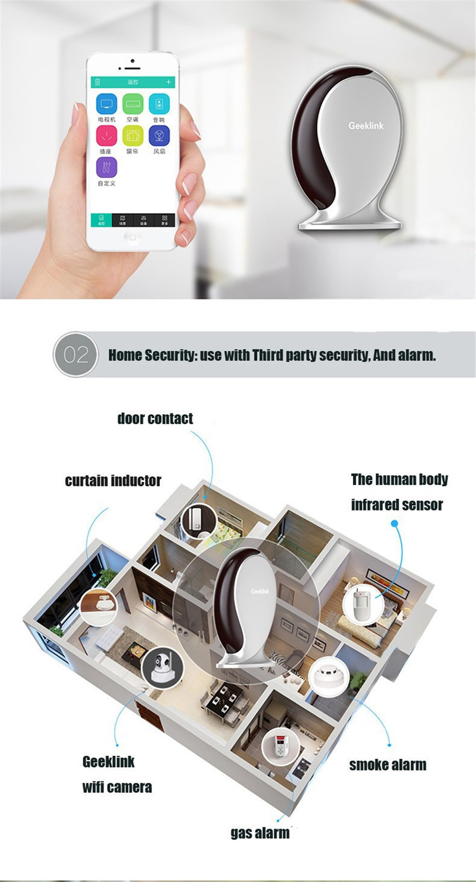 Geeklink Thinker Universal Intelligent Controller,Router+WIFI+IR+RF Switch Remote Control by IOS Android Smart Home Automation