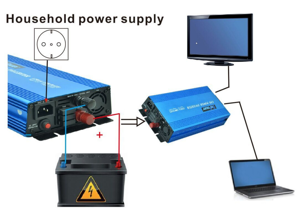 Pure Sine Wave Inverter with UPS function 1000W 12v to 220v,with 10A Charger,2000W Peak Power CE(China (Mainland))