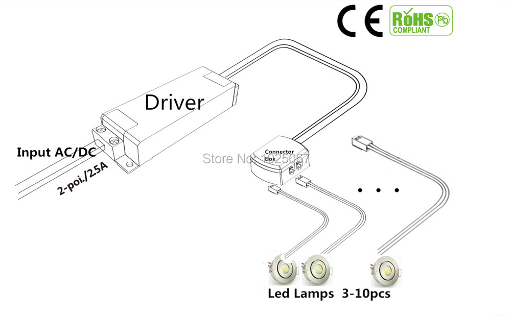 aliexpress com   buy 6pcs 3w mini led downlight   driver power source kit   wire mini recessed
