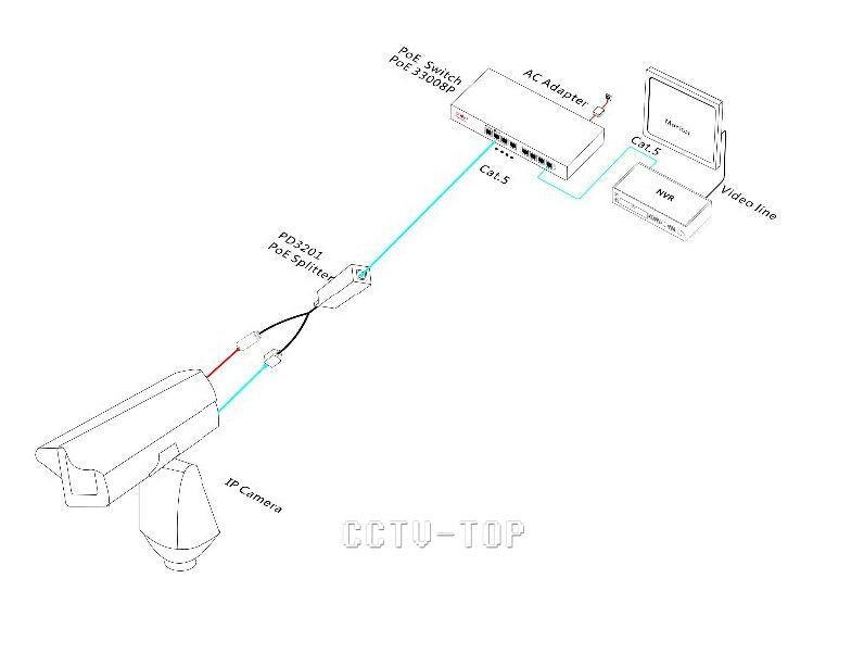Full HD 1080P CCTV NVR 4CH 8CH NVR For IP Camera ONVIF H