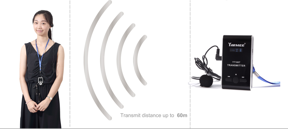 Hot Selling Guiding Equipment !!! Wireless Tour Guide System for 30PCS Receiver And 2 PCS Transmitter With Lanyard