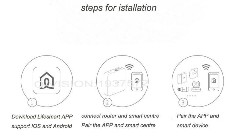 Lifesmart Multifunctional DoorWindow Sensor Security Alarm Wireless GSM3G4GWiFi Smart Home Motion Detect 433 Control by APP-14