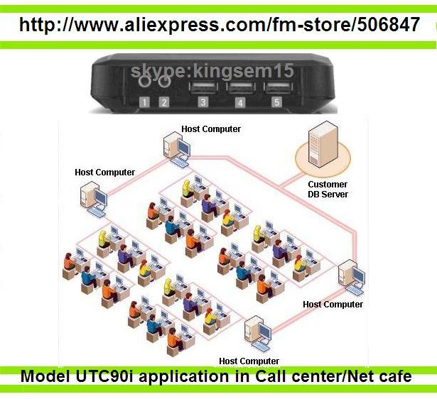 cloud computing ultra thin client for wireless capabillities