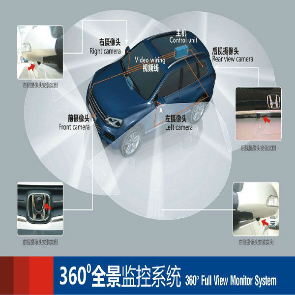 High Tech Best CCD Universal 360 Degree All Round View car security camera car driving monitor system(China (Mainland))