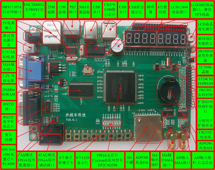 free shipping Altera fpga development board learning DSP DAAD usb FIR DDS DUC(China (Mainland))