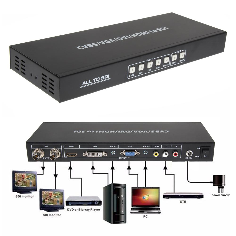 1Pcs All to SDI Converter HDMI DVI VGA AV Singal To 2 Port 3G SDI Splitter Scaler Converter with US/EU DC Power Adaptor OD#S(China (Mainland))