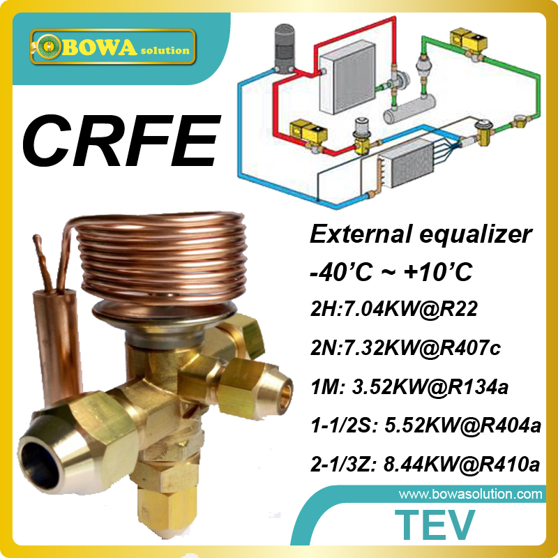 8.44KW cooling capacity R410a threaded TEV designed for a wide range of heat pump air conditioner or water heater applications.(China (Mainland))