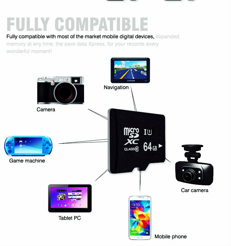 High speed Factory bulk cheap prices Micro SD Card TF Memory Card+adapter free Gift 128MB 4/8/16/32/64/128GB(China (Mainland))