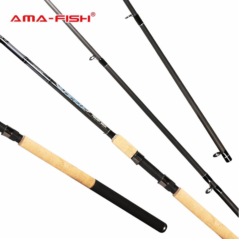 кастинговые спиннинги для рыбалки