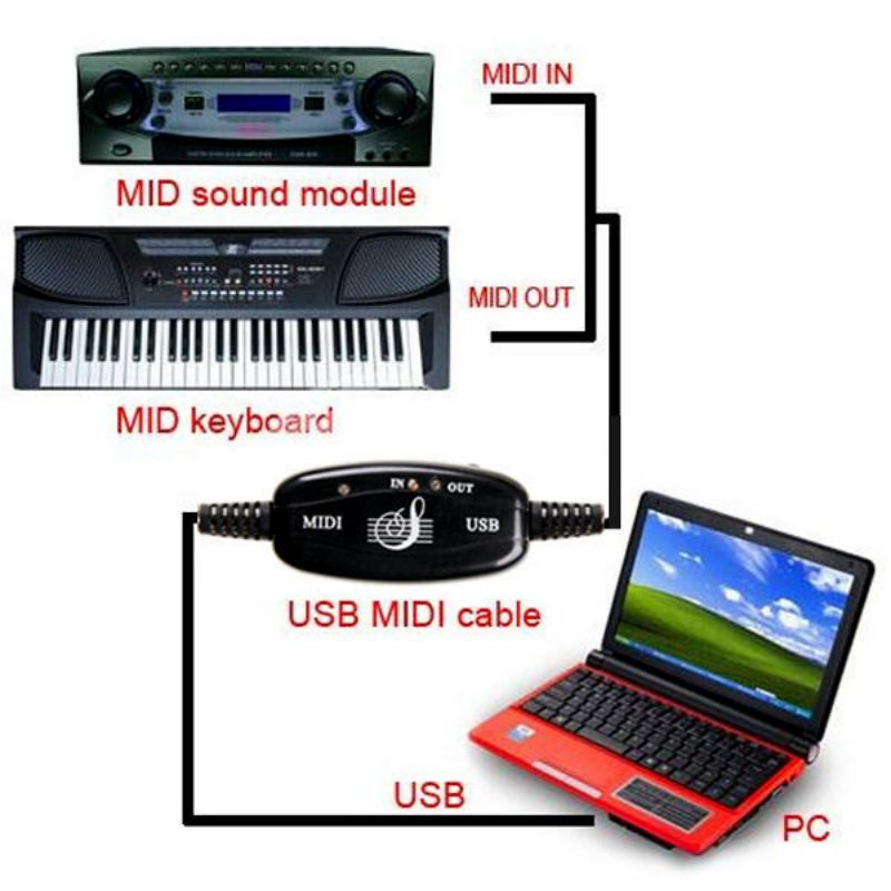 MIDI Cable For Electronic Organ Useful USB to MIDI Cable Interface Music Keyboard Adapter Converter For PC LKT(China (Mainland))