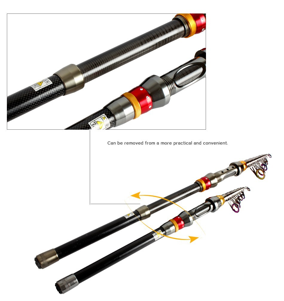 how to choose a fishing rod and reel