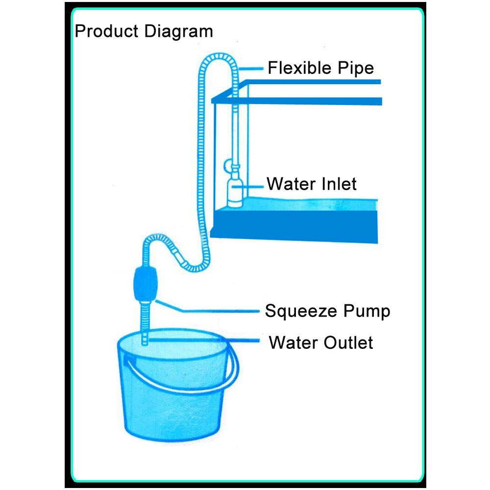 150cm Aquarium Siphon Gravel Cleaner Suction Pipe Filter for Aquarium Fish Tank Vacuum Water Change Pump acquario(China (Mainland))