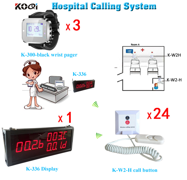 (1 Display+3 Watch+24 Buzzers)Best Quality China Made KOQI Hospital Use Wall Bell Equipment Nurse Call System(China (Mainland))