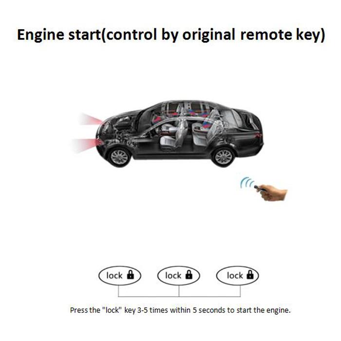 Mercedes Benz Remote Starter Diagram : Car keyless entry system window closer remote engine