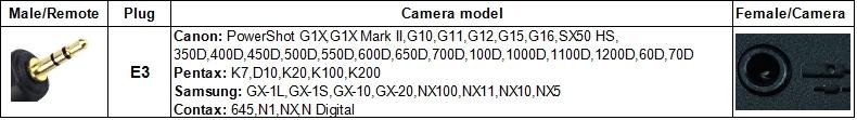 E3 Camera model