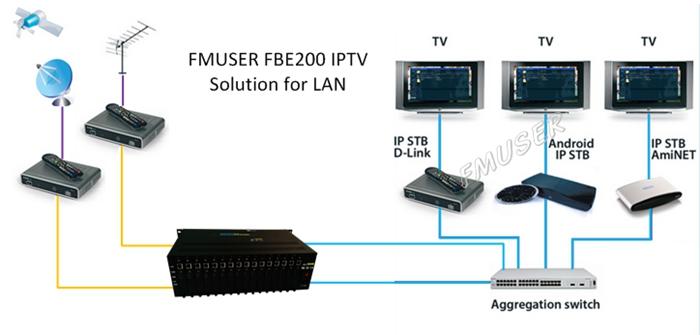 FBE200-H.264-encoder-00006