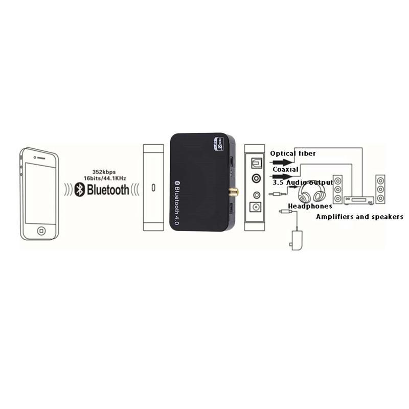 with EU/US Bluetooth smartphone 13