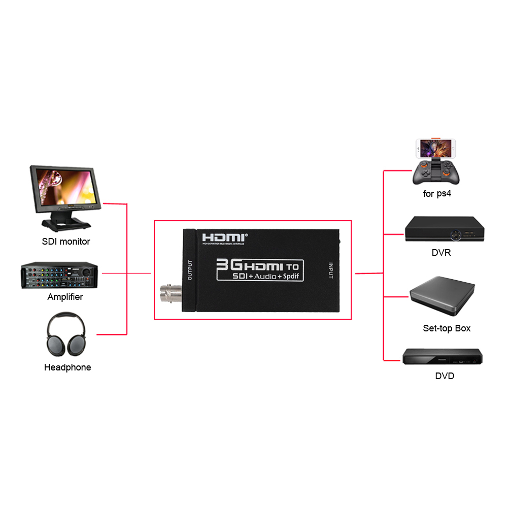 MINI DC 5V Power Supply 3G HDMI to SDI+Audio+Spdif Converter Adapter with Audio and Spdif HDMI interface